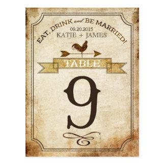 Tarjeta rústica del número de la tabla del país tarjeta postal