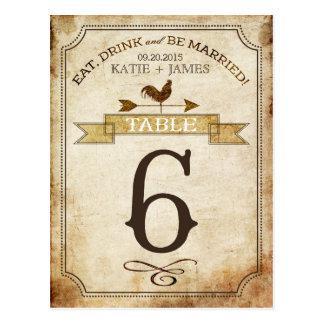 Tarjeta rústica del número de la tabla del país tarjetas postales