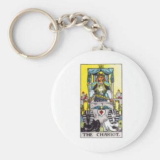 tarot-chariot keychain