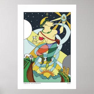Tarot of the Sephiroth Fool Print