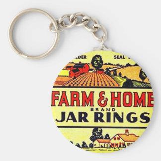 Tarros de los anillos de cauchos del tarro de la f llavero redondo tipo pin