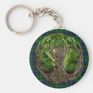 Tartán de Austin del clan y árbol de la vida célti Llavero