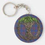 Tartán de Elliot del clan y árbol de la vida célti Llavero Redondo Tipo Pin