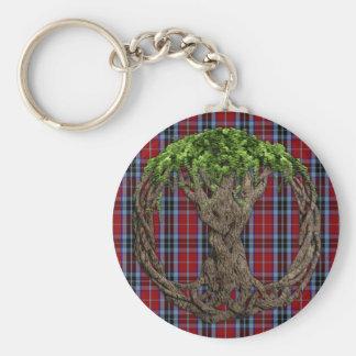 Tartán de MacTavish del clan y árbol de la vida cé Llavero Redondo Tipo Pin