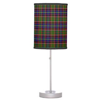 Tartán del escocés de Aikenhead Lámpara De Escritorio