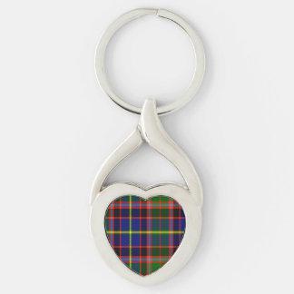 Tartán del escocés de Aikenhead Llavero Plateado En Forma De Corazón