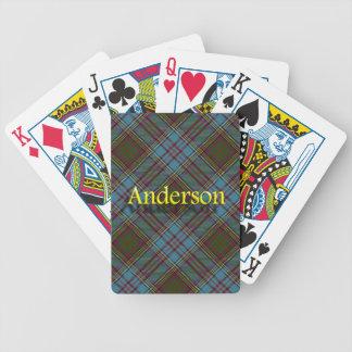 Tartán del escocés de Anderson del clan Barajas De Cartas