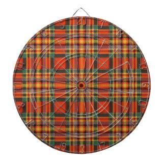 Tartán del escocés de Chattan