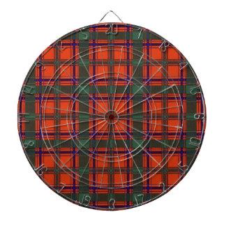 Tartán del escocés de Dalzell