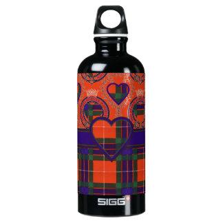 Tartán del escocés de Fraser