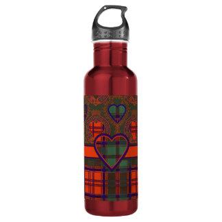 Tartán del escocés de Grant