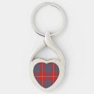 Tartán del escocés de Hamell Llavero Plateado En Forma De Corazón