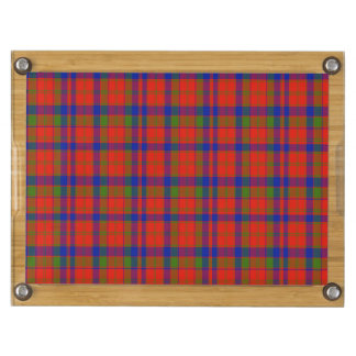 Tartán del escocés de Hobson