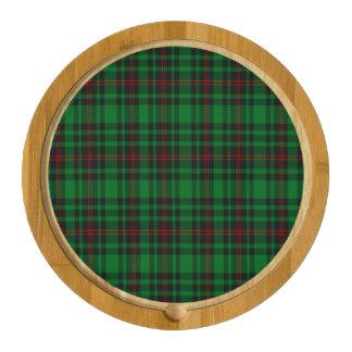 Tartán del escocés de Kinloch