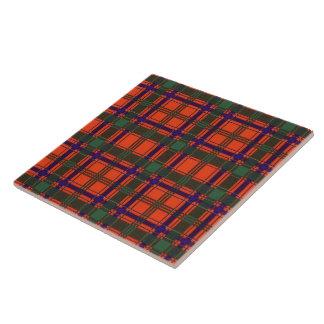 Tartán del escocés de la tela escocesa del clan de tejas  cerámicas