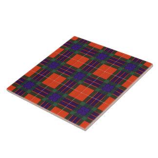 Tartán del escocés de la tela escocesa del clan de teja  ceramica