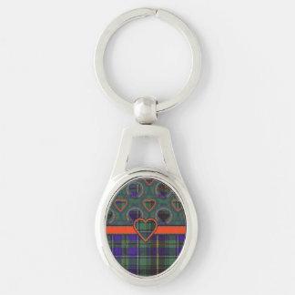 Tartán del escocés de la tela escocesa del clan de llavero plateado ovalado