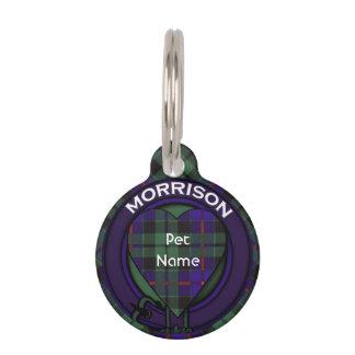 Tartán del escocés de la tela escocesa del clan de placa de mascota