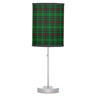 Tartán del escocés de Lundin Lámpara De Mesilla De Noche