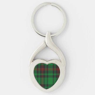 Tartán del escocés de Lundin Llavero Plateado En Forma De Corazón