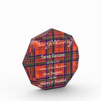 Tartán del escocés de MacGillivary