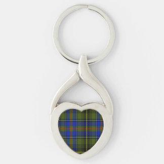 Tartán del escocés de Macinnes Llavero Plateado En Forma De Corazón