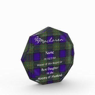 Tartán del escocés de Maclaren
