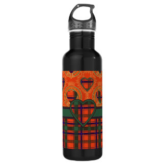 Tartán del escocés de Munro