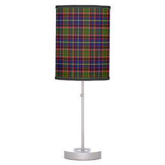 Tartán del escocés de Norvel Lámpara De Mesilla De Noche