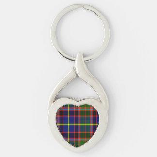 Tartán del escocés de Norvel Llavero Plateado En Forma De Corazón