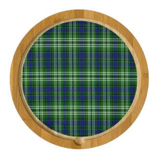 Tartán del escocés de Spottiswood