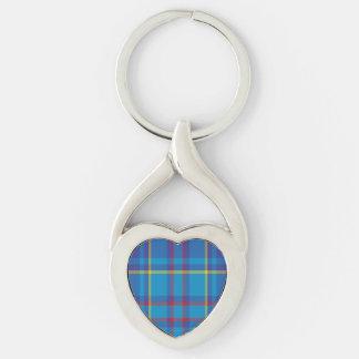Tartán del escocés del sedero llavero plateado en forma de corazón