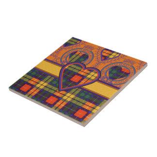 Tartán escocés de la falda escocesa de la tela azulejo cuadrado pequeño