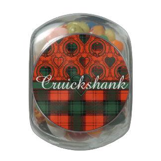 Tartán escocés de la falda escocesa de la tela jarras de cristal