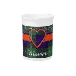 Tartán escocés de la falda escocesa de la tela jarras