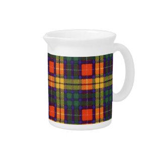 Tartán escocés real - Buchanan Jarras Para Bebida