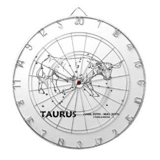 Taurus (April 20th - May 20th) Dartboards