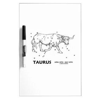 Taurus (April 20th - May 20th) Dry-Erase Board