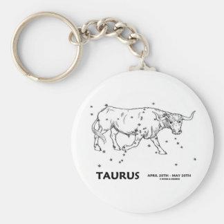 Taurus (April 20th - May 20th) Keychains