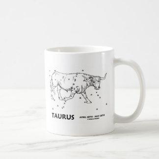 Taurus (April 20th - May 20th) Mugs