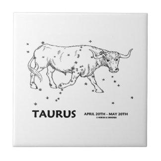 Taurus (April 20th - May 20th) Tile