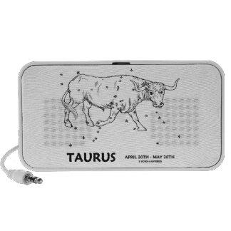 Taurus (April 20th - May 20th) Travel Speaker