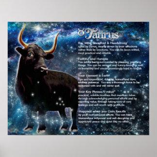 Taurus Characteristics Poster