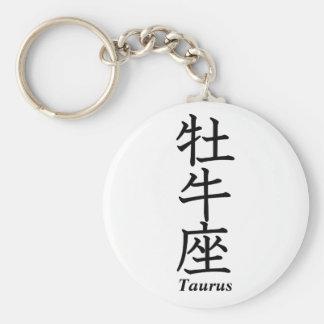 Taurus Key Chains