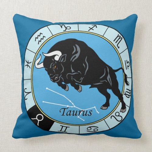 Taurus Bull Year of the Sheep