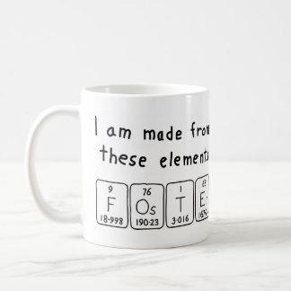 Taza adoptiva del nombre de la tabla periódica