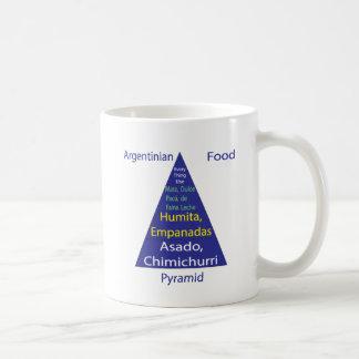 Taza argentina de la pirámide de alimentación