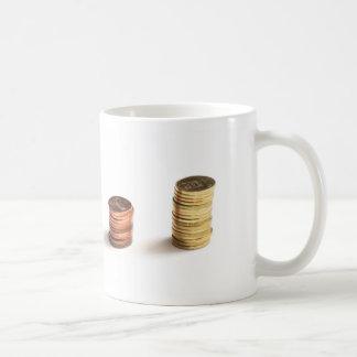 Taza creciente del dinero