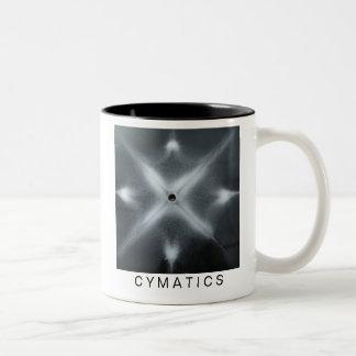 Taza de café de CYMATICS