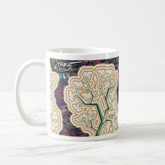 Taza de café de los ÁRBOLES